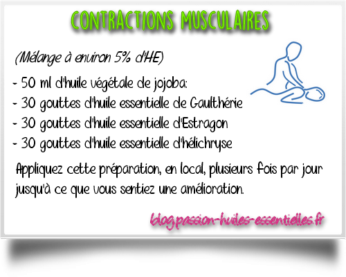 synergie contre les contractions musculaires