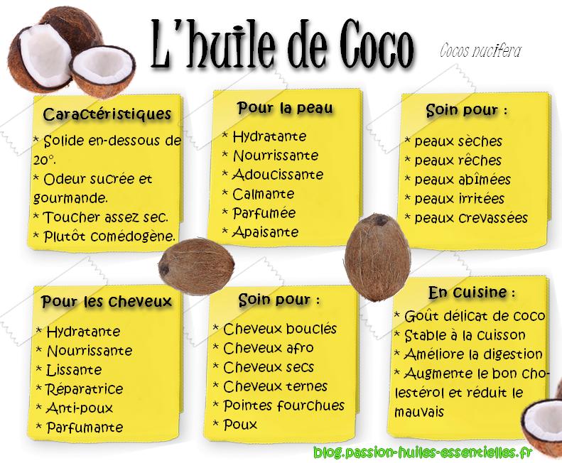 huile de coco - infographie