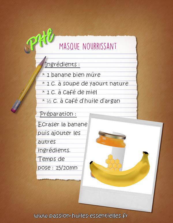 recette masque banane